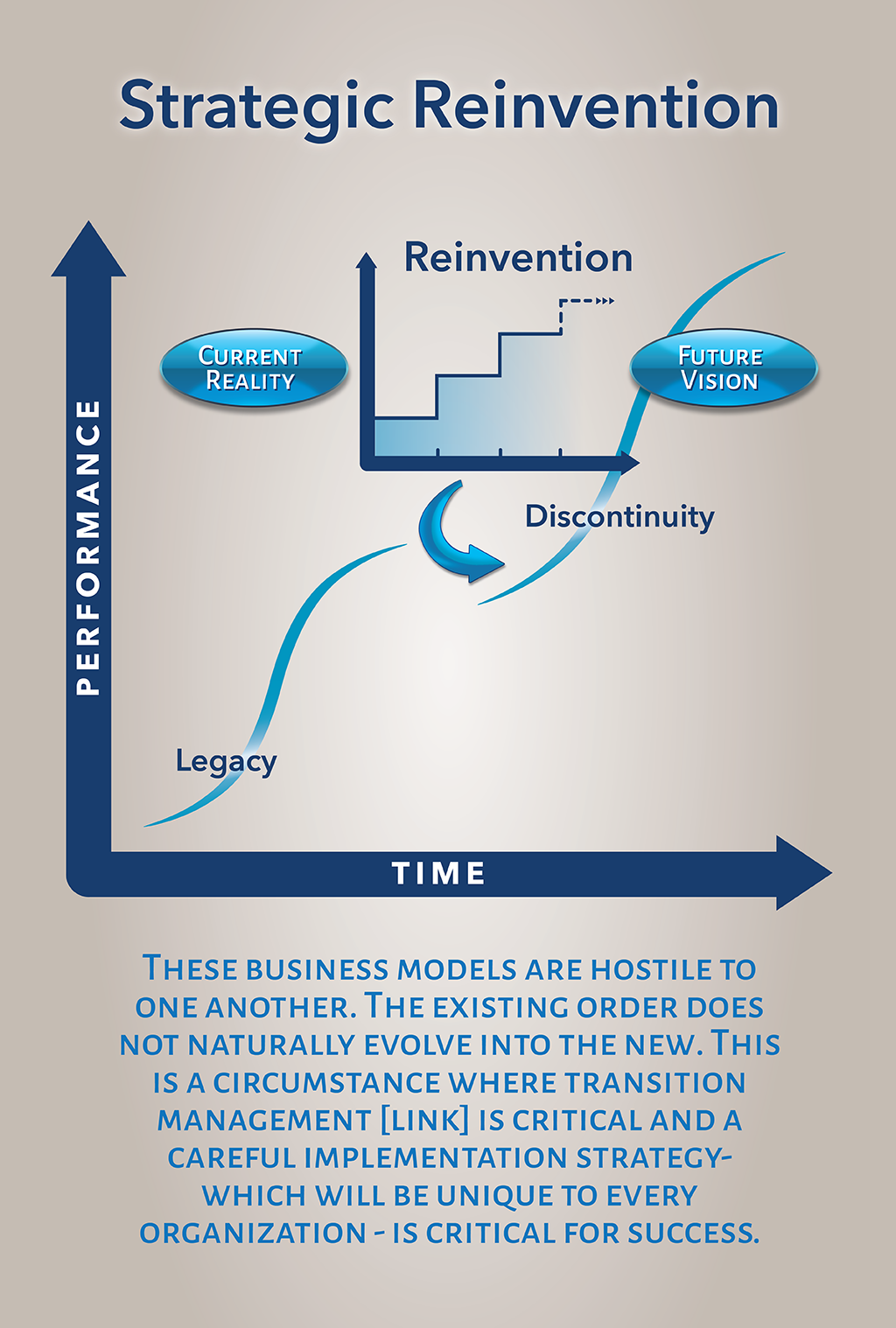 SYM_StrategicReinvention_Graphic_vertical_160711_v4
